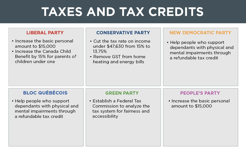 Elxn-2019-blog-graphics-TAX-UPDATE-01.png
